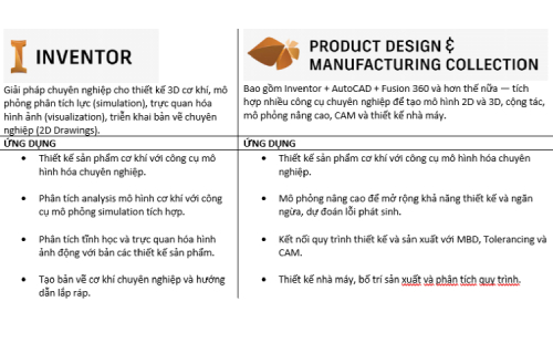 Bảng so sánh tính năng giữa inventor và pdmc