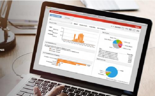 Phần mềm Gfi Kerio Control và các tính năng ưu việt