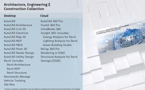 Autodesk AEC collection - Hỗ trợ toàn diện cho ngành kỹ thuật, xây dựng, kiến trúc Tiết kiệm chi phí cho chủ công ty, doanh nghiệp