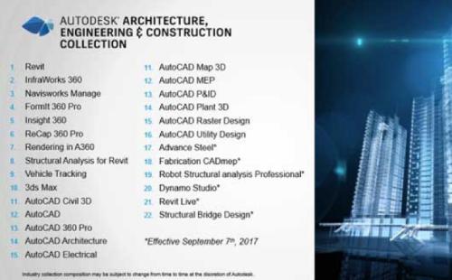Phần mềm autodesk đa năng dành riêng cho kỹ sư - phác họa 3d chuyên nghiệp